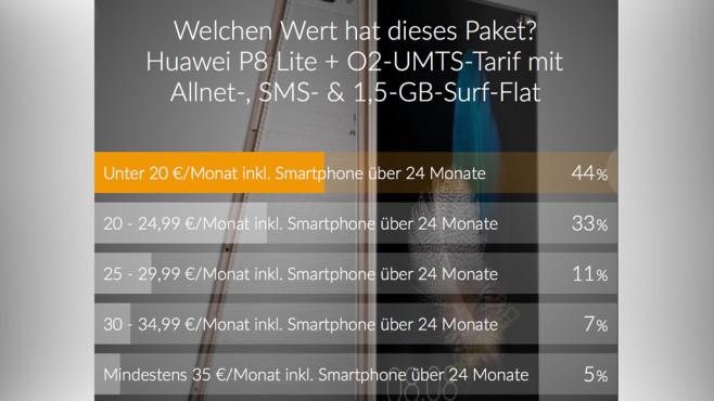 Top-Smartphone mit Dreifach-Flat ©COMPUTER BILD