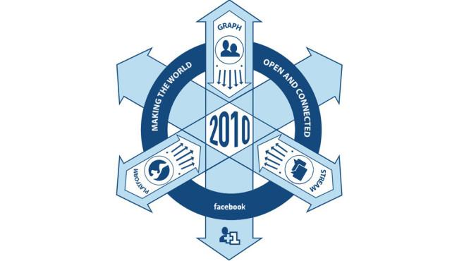 Nachgebautes Logo der Facebook-Jacke ©SF Weekly