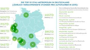 Inrix Stau Report Scorecard ©Inrix