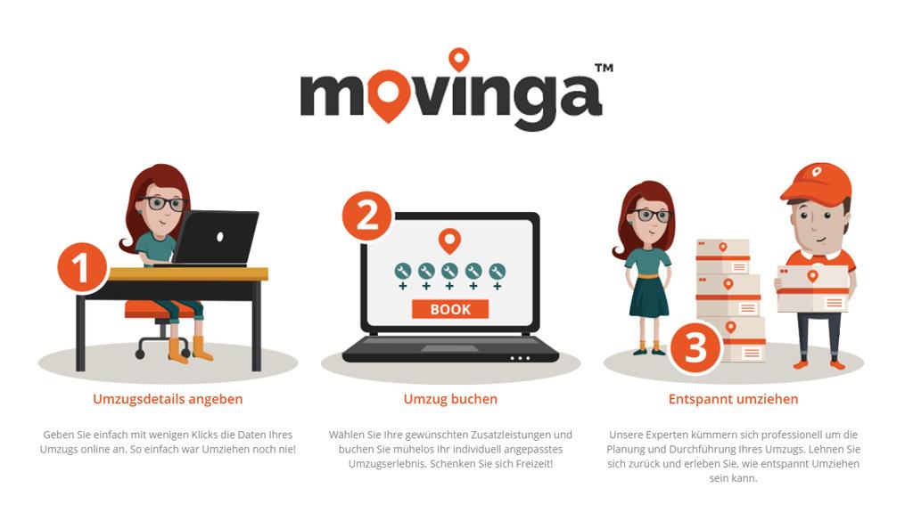 movinga umziehen per klick computer bild. Black Bedroom Furniture Sets. Home Design Ideas
