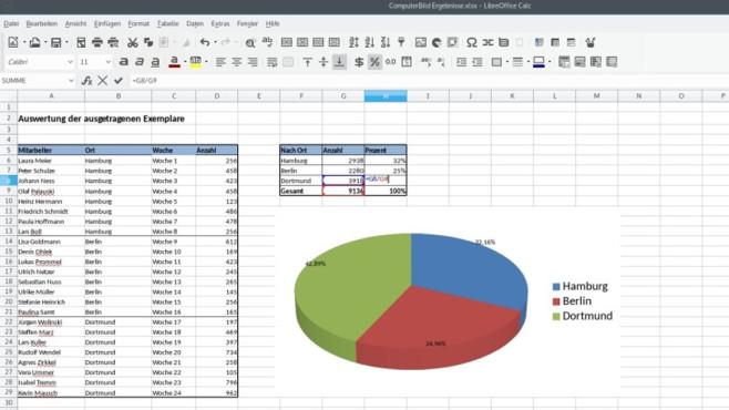 Platz 12: LibreOffice ©COMPUTER BILD