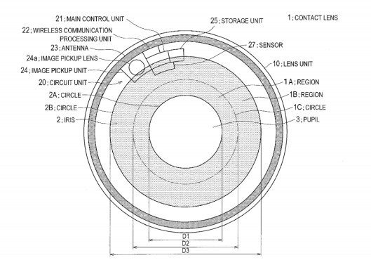 Sony Smarte Kontaktlinsen ©uspto.gov