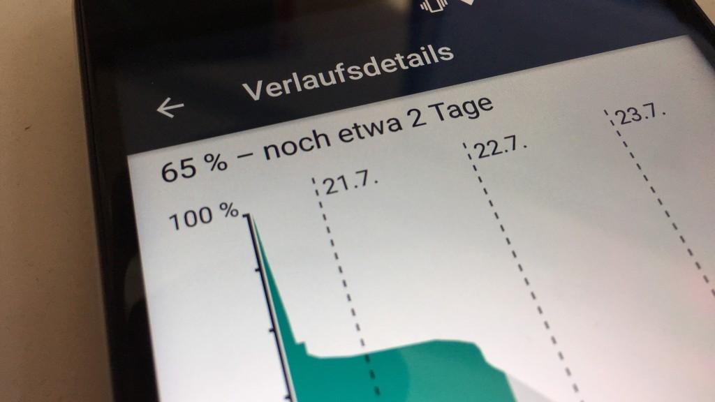 Nett Die Suche Wird Auf Monster Kostenlos Fortgesetzt Galerie ...