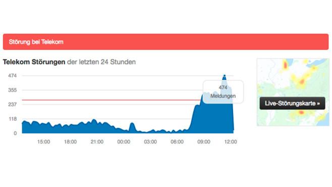 Telekom-Netzausfall ©allestörungen.de