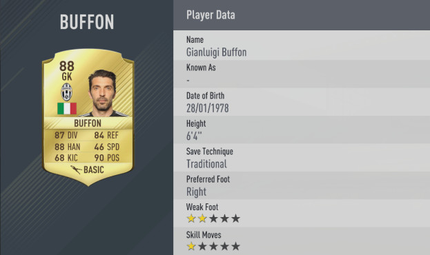 Gianluigi Buffon © Electronic Arts