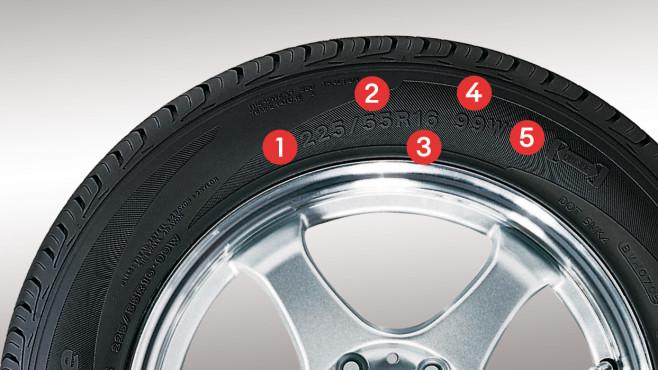 Den richtigen Reifen Finden ©TESTBILD