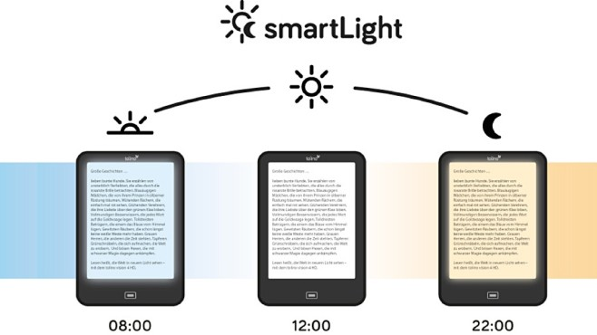Tolino SmartLight © Tolino-Allianz