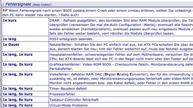 Weitere Funktionen ©COMPUTER BILD, BIOS-Kompendium