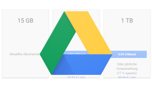 Google Drive ©Google