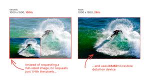 Googles RAISR-Technologie ©Google
