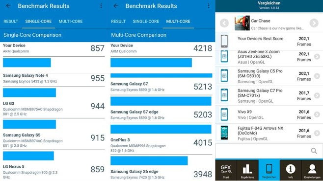 Benchmark Nubia Z11 Mini S © Computerbild