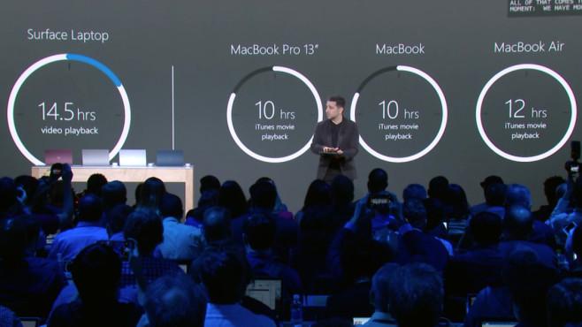 Vergleich – Surface Laptop vs. Apple MacBooks ©COMPUTER BILD, Microsoft