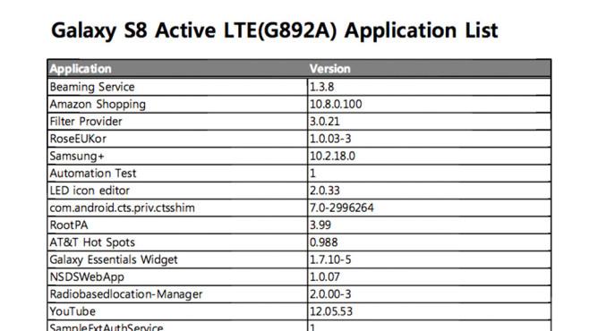 Galaxy S8 Active: Samsung enthüllt Outdoor-S8 – ungewollt! Offizielles Samsung-Dokument: Samsung hat das S8 Active unfreiwllig selbst enthüllt. ©Samsung, Twitter
