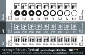 Cheatcard (Spickzettel für Fotografen als PDF)
