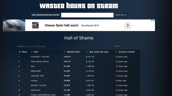 Wasted hours on Steam © dedg3