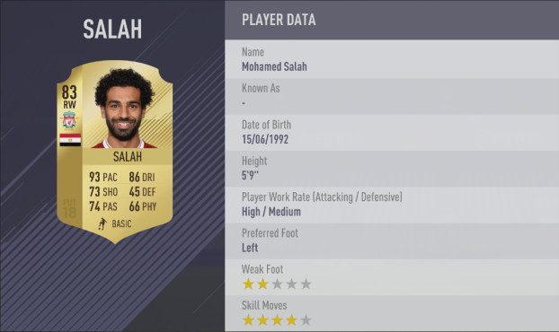 Platz 16: Mohamed Saleh © EA Sports