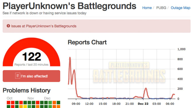 PUBG: Server down © outage.report