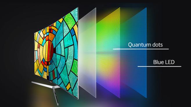 Funktionsweise der Quantum Dots im Samsung Q900©Samsung