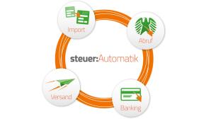 Steuer-Automatik von Buhl©Buhl, COMPUTER BILD