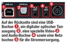 Auf der Rückseite sind eine USB-Buchse , ein digitaler optischer Tonausgang .