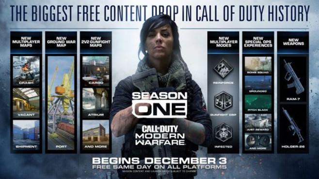 Call of Duty – Modern Warfare: Season 1©Activision