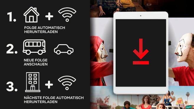 Netflix Smart Downloads©Netflix