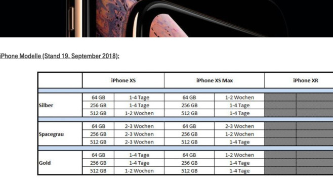 iPhone kaufen: Hier können Sie das iPhone XS und XS Max jetzt kaufen Die aktuellen Lieferzeiten für alle iPhone-XS-Modelle bei der Telekom.©Telekom