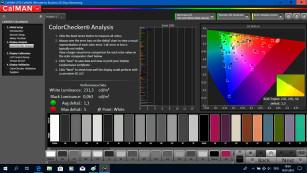 Samsung UE55NU7409 Test Calman©COMPUTER BILD
