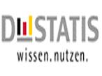 Nach Angaben des Statistischen Bundesamtes lagen die Preise 6,0 Prozent unter dem Niveau von September 2006.