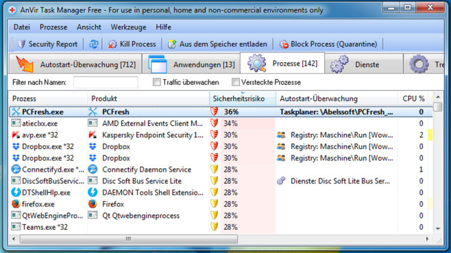 AnVir Task Manager Free©COMPUTER BILD