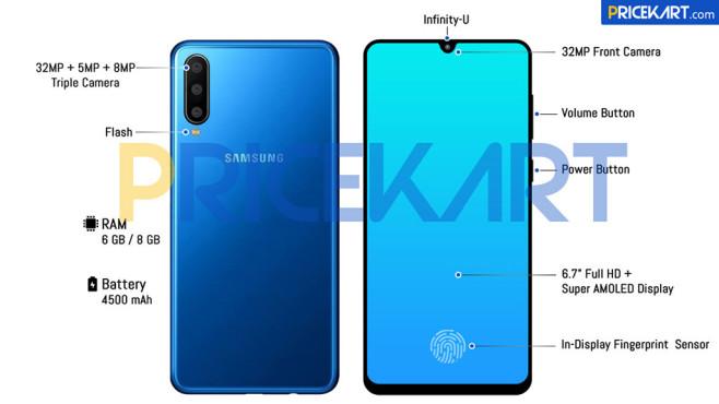 Samsung Galaxy A10©Samsung / Pricekart