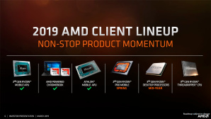 AMD CPU-Roadmap © Advanced Micro Devices