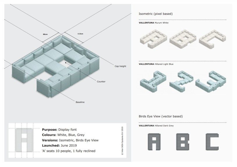 Screenshot 1 - IKEA Soffa Sans Font: Schriftart aus Sofas