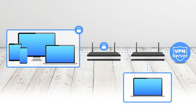 VPN-Bridge©iStock.com/mikimad, iStock.com/from2015, iStock.com/kenneth-cheung