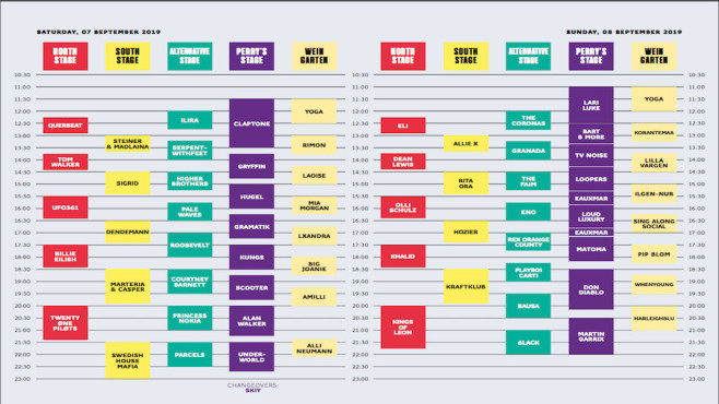 Lollapalooza Timetable©Lollapalooza Berlin