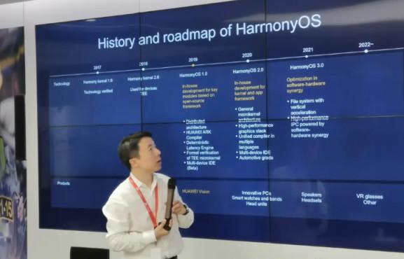 Harmony OS©https://harmonyarea.com/ Huawei