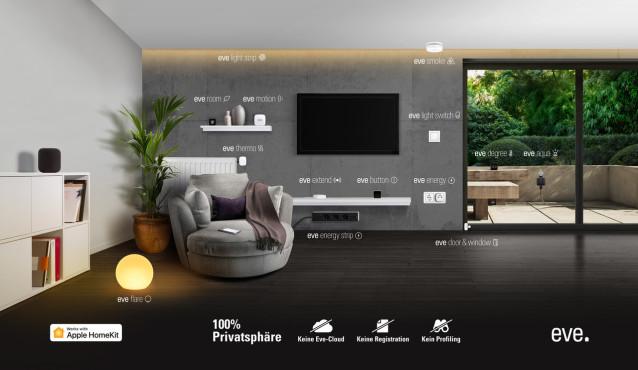 Eve: Neue Produkte©Eve Systems, COMPUTER BILD