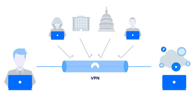 VPN_Schaubild © VPN-Infografik: iStock.com/Photographer, that is interested in creating stock-kind of images in free time