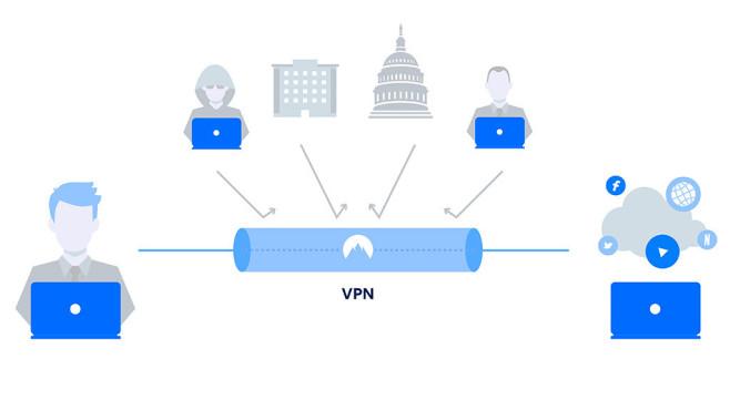 VPN und Tor gleichzeitig nutzen©VPN-Infografik: iStock.com/Photographer, that is interested in creating stock-kind of images in free time