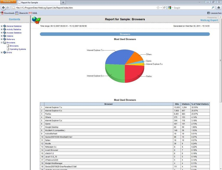 Screenshot 1 - WebLog Expert Lite