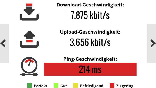 TunnelBear VPN: Internettempo-Messung©TunnelBear, Screenshot von COMPUTER BILD