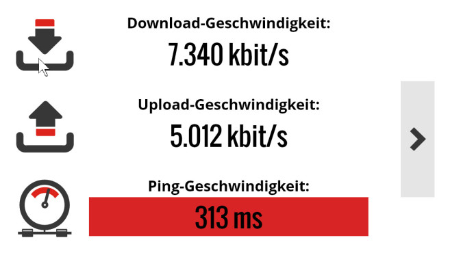 Shellfire: Speedtest © Shellfire