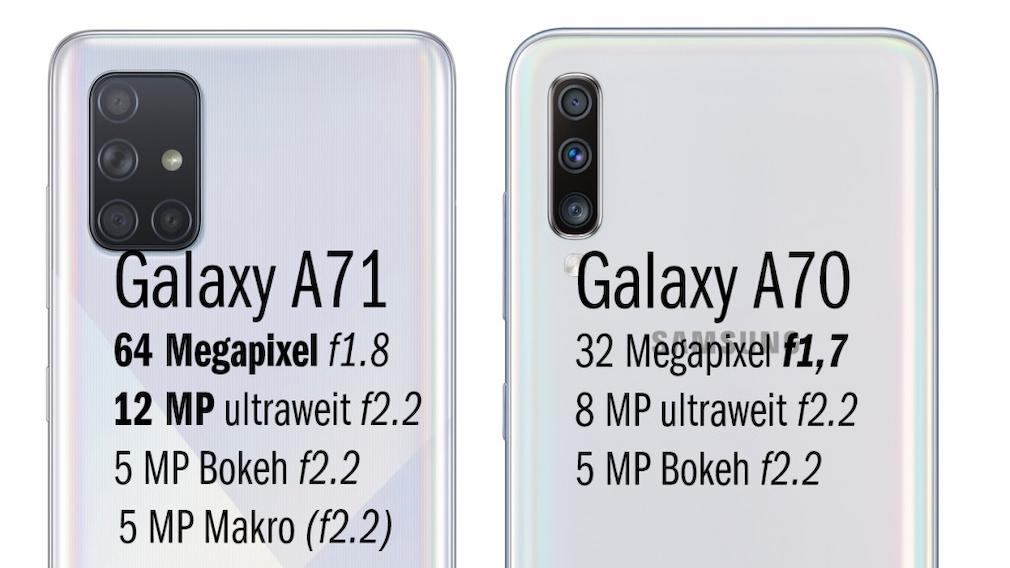 Samsung Galaxy A71 und A70: Kamera-Auflösung