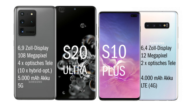 S20 Ultra vs. S10 Plus © Samsung/COMPUTER BILD