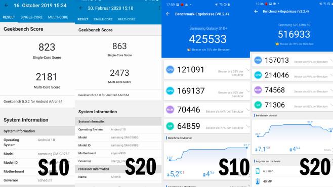 Samsung Galaxy S20 Ultra 5G im Test: Android-Riese mit Rekordausstattung©COMPUTER BILD