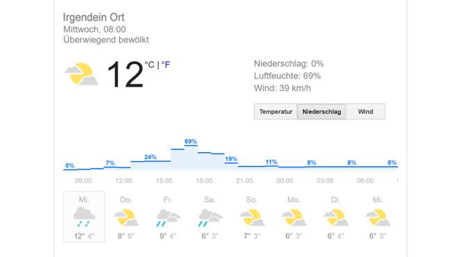 Google Wetter©Google
