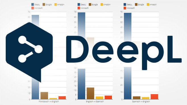 DeepL©DeepL
