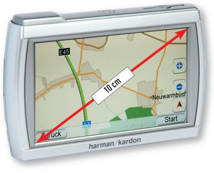 Harman Kardon GPS 300
