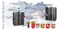 """Neuer """"Supercomputer"""" hat 90.000 Gigabyte Hauptspeicher Der Norddeutsche Verbund zur Förderung des Hoch- und Höchstleistungsrechnens (HLRN) wird den Rechner an den Standorten Berlin und Hannover betreiben."""