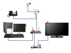 Bei IPTV kommt das Fernsehprogramm aus der Telefondose.